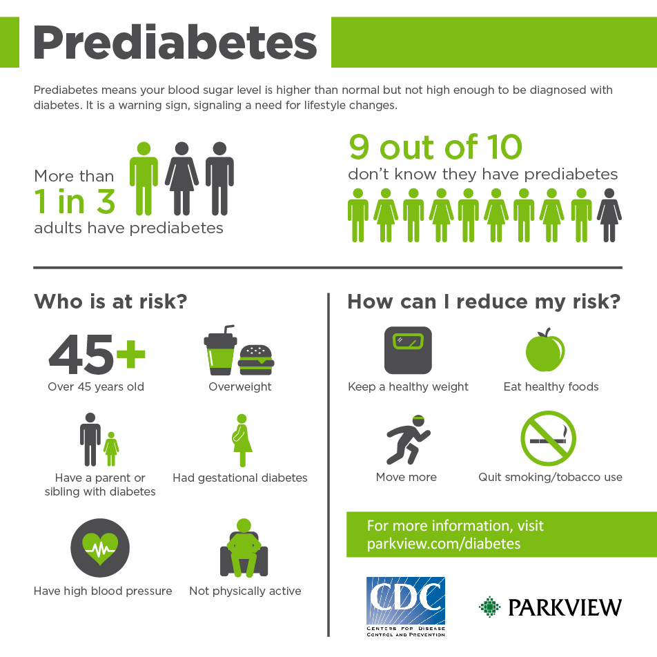 Could you have prediabetes?